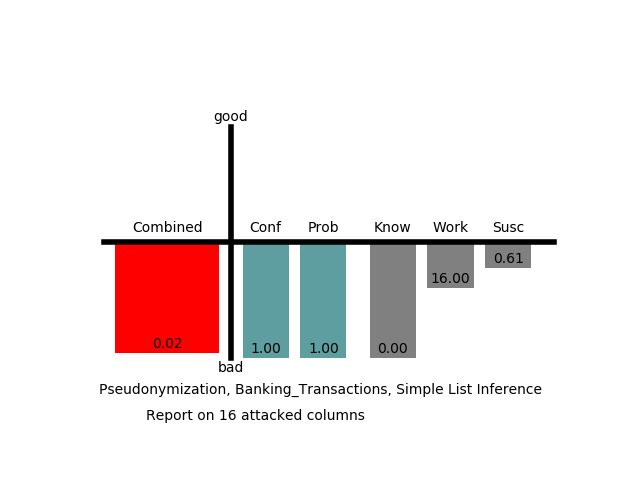 Defense: Simple List Inference, Banking Transactions Table